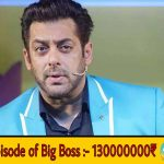 Salman Khan net worth 2021, Income, Property, Cars